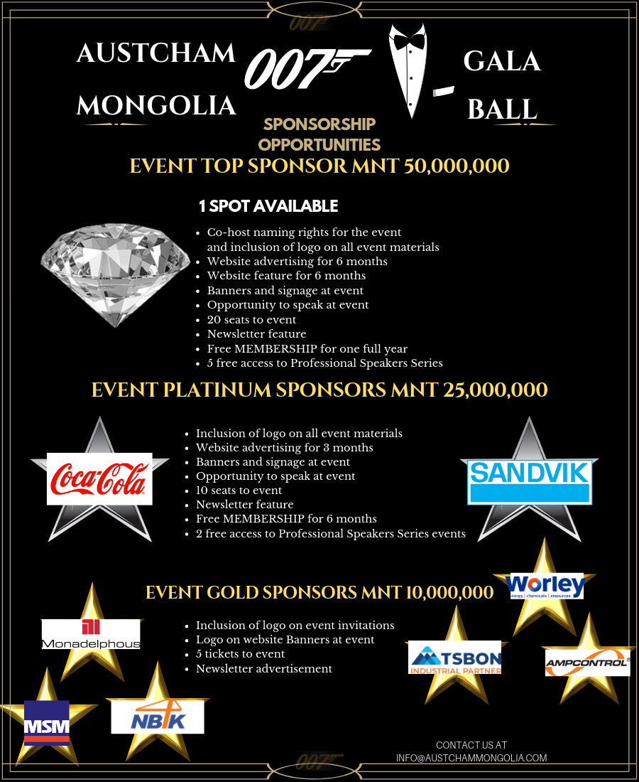 2019 Gala Ball Sponsorship tiers (1)